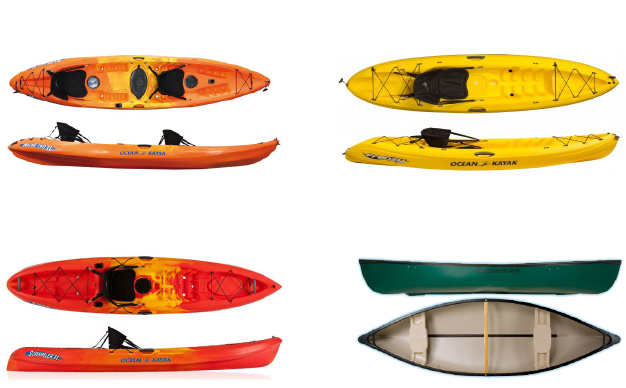 LAS Kayak - Choose Your Craft Compressed